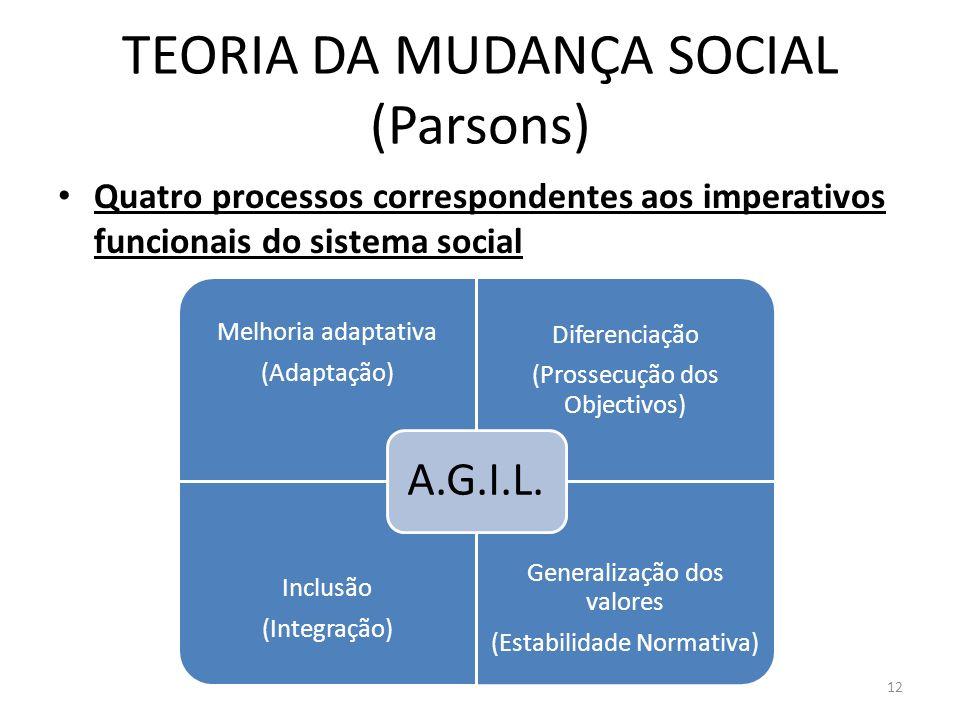 TEORIA DA MUDANÇA SOCIAL (Parsons) Quatro processos correspondentes aos imperativos funcionais do sistema social 12 Melhoria adaptativa (Adaptação) Di