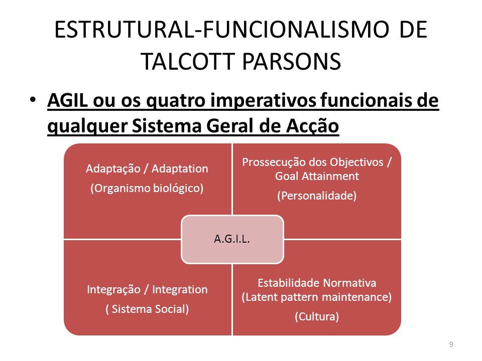 ESTRUTURAL-FUNCIONALISMO DE TALCOTT PARSONS AGIL ou os quatro imperativos funcionais de qualquer Sistema Geral de Acção Adaptação / Adaptation (Organi