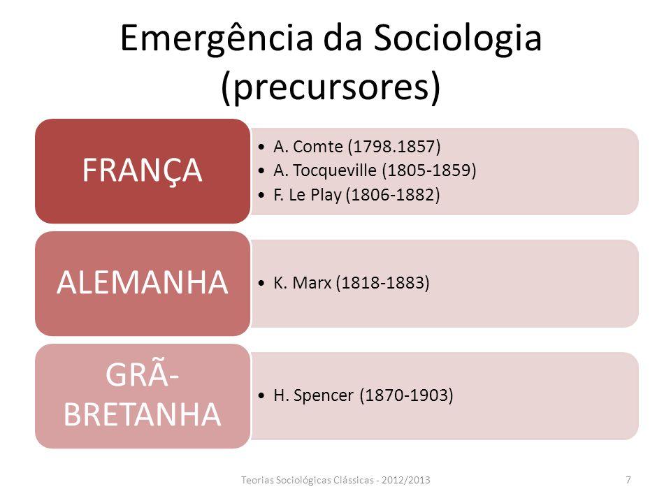 Emergência da Sociologia (precursores) A. Comte (1798.1857) A. Tocqueville (1805-1859) F. Le Play (1806-1882) FRANÇA K. Marx (1818-1883) ALEMANHA H. S
