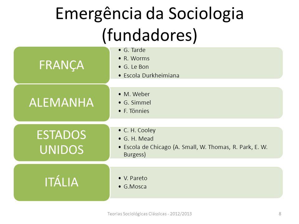 Emergência da Sociologia (fundadores) G. Tarde R. Worms G. Le Bon Escola Durkheimiana FRANÇA M. Weber G. Simmel F. Tönnies ALEMANHA C. H. Cooley G. H.