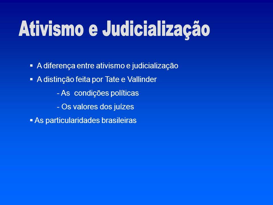 Comellas Comellas : Os Tribunais Constitucionais A estrutura dualista - A rigidez dos Tribunais - A pureza e a autonomia Os Tribunais e os problemas constitucionais A visibilidade dos Tribunais A fragilidade dos Tribunais