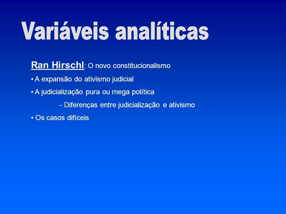 Ernani Carvalho Ernani Carvalho : A Judicialização no Brasil A presença de uma análise mais jurídica no cenário brasileiro (Werneck Vianna) O estudo comportamental - O modelo estratégico de comportamento judicial