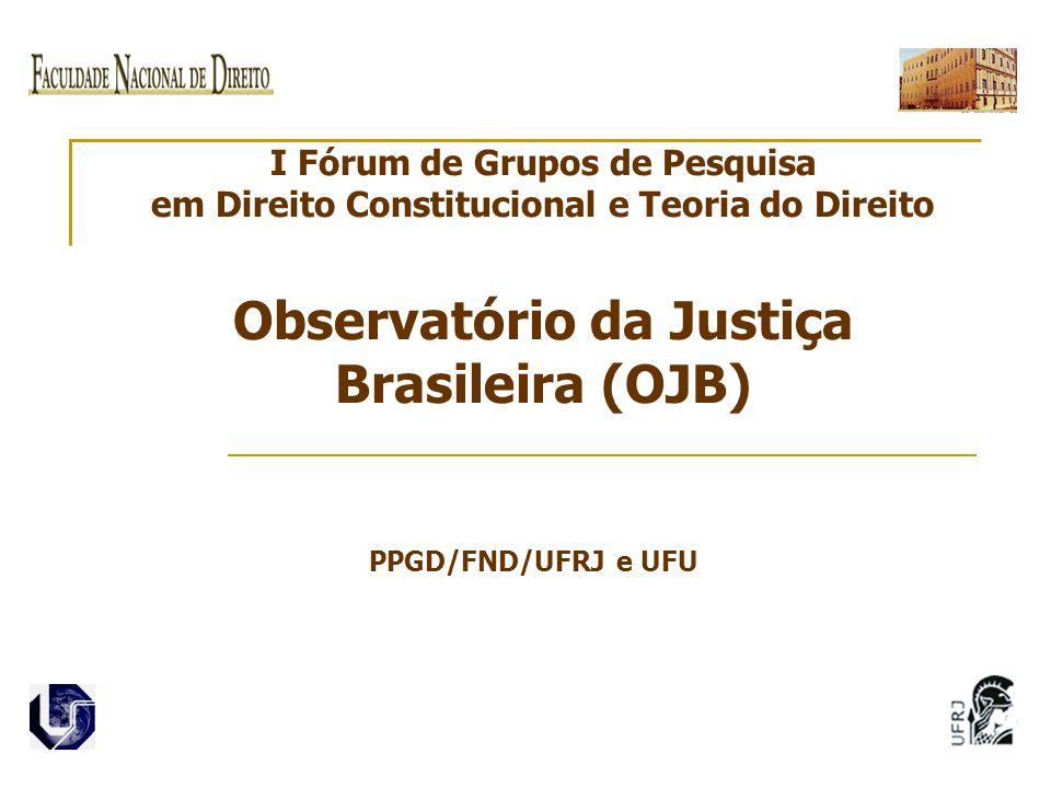 I Fórum de Grupos de Pesquisa em Direito Constitucional e Teoria do Direito Observatório da Justiça Brasileira (OJB) PPGD/FND/UFRJ e UFU