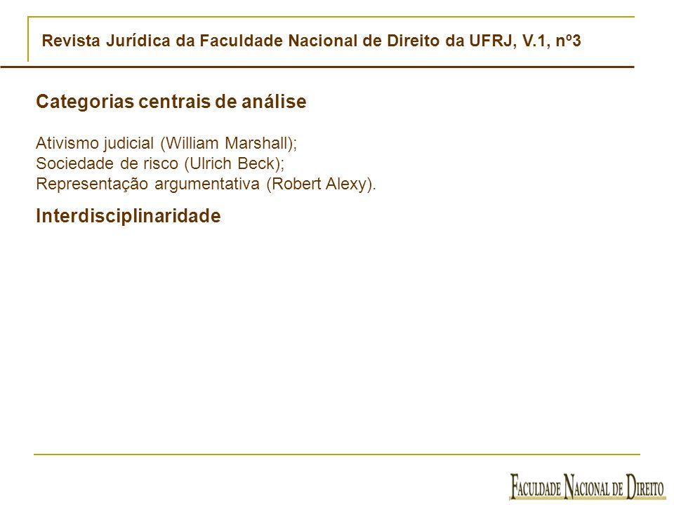 Revista Jurídica da Faculdade Nacional de Direito da UFRJ, V.1, nº3 Categorias centrais de análise Ativismo judicial (William Marshall); Sociedade de