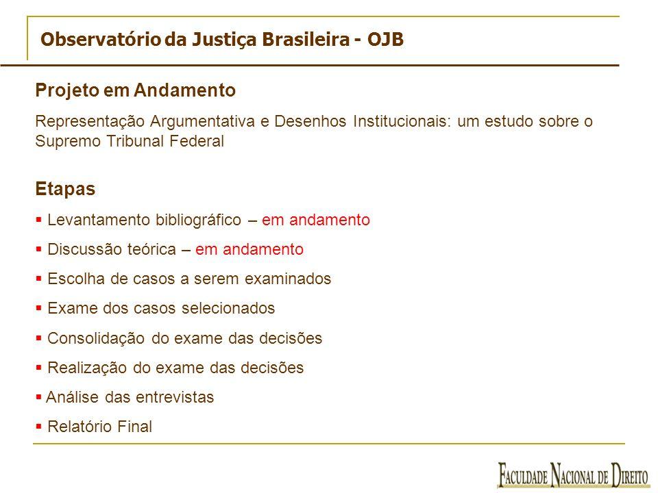 Observatório da Justiça Brasileira - OJB Etapas Levantamento bibliográfico – em andamento Discussão teórica – em andamento Escolha de casos a serem ex