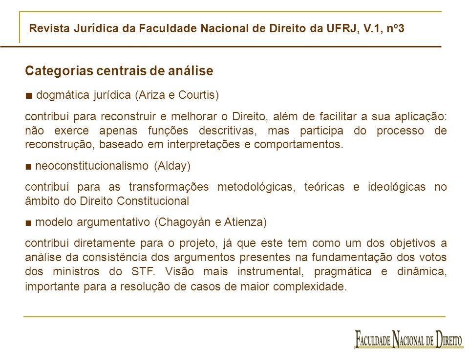 Revista Jurídica da Faculdade Nacional de Direito da UFRJ, V.1, nº3 Categorias centrais de análise dogmática jurídica (Ariza e Courtis) contribui para