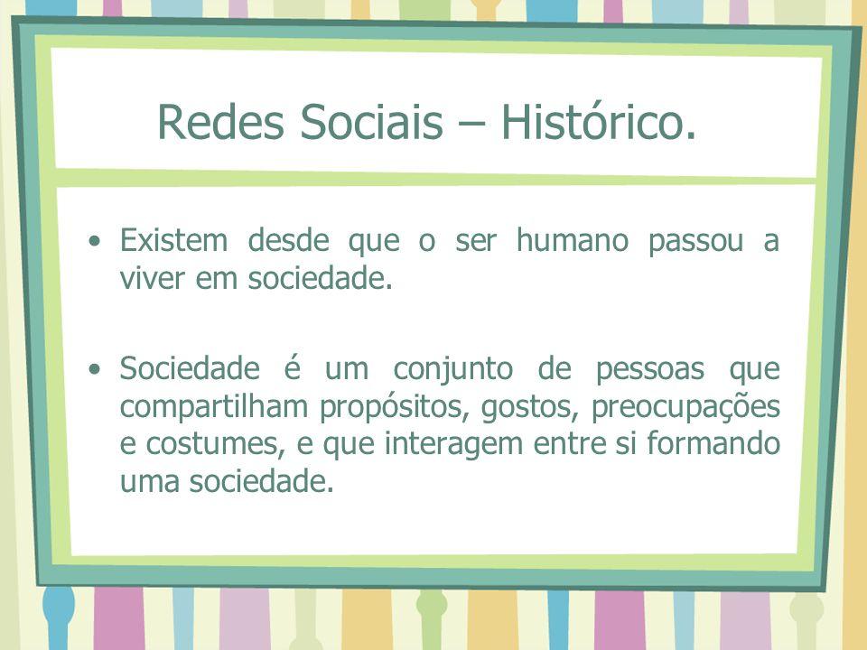 Redes Sociais – Histórico. Existem desde que o ser humano passou a viver em sociedade. Sociedade é um conjunto de pessoas que compartilham propósitos,