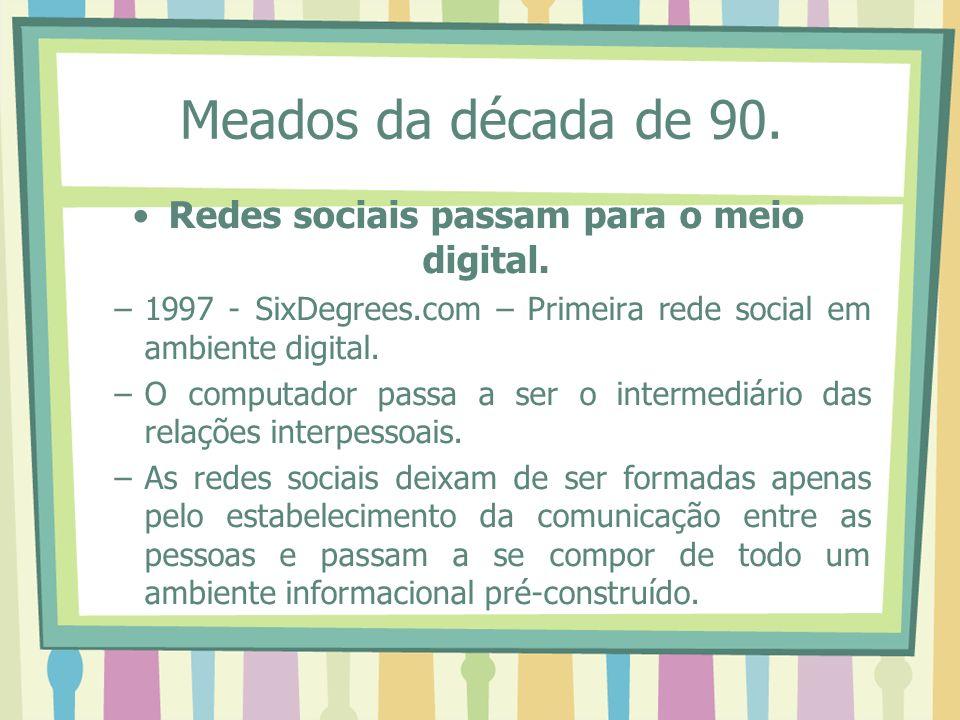 Meados da década de 90. Redes sociais passam para o meio digital. –1997 - SixDegrees.com – Primeira rede social em ambiente digital. –O computador pas