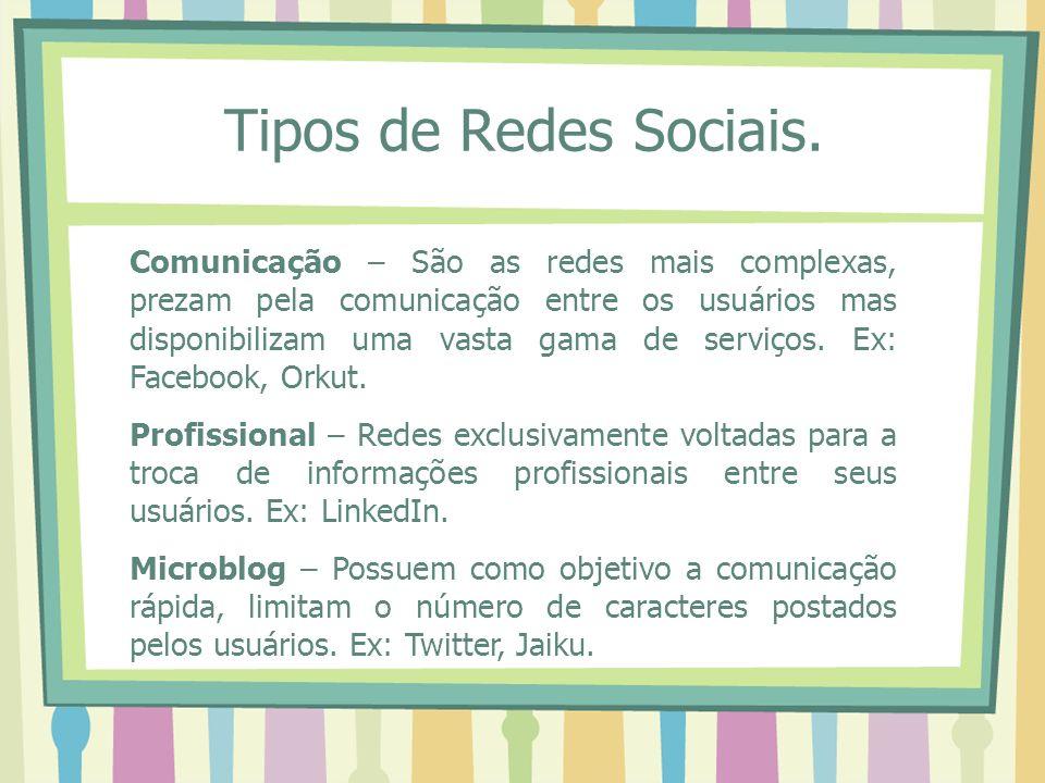Tipos de Redes Sociais(cont.) Publicação – Redes voltadas para a publicação e o compartilhamento de informações produzidas pelo seus usuários.