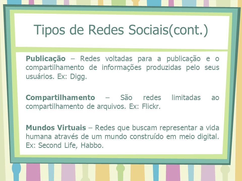 Tipos de Redes Sociais(cont.) Publicação – Redes voltadas para a publicação e o compartilhamento de informações produzidas pelo seus usuários. Ex: Dig
