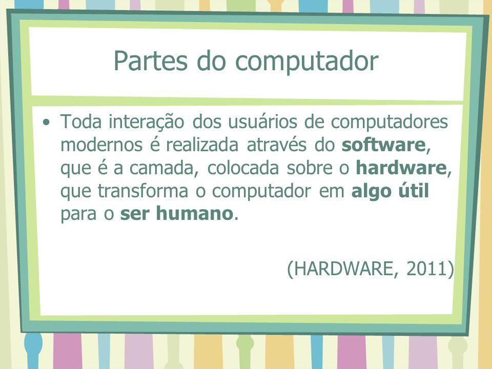 Partes do computador Toda interação dos usuários de computadores modernos é realizada através do software, que é a camada, colocada sobre o hardware,