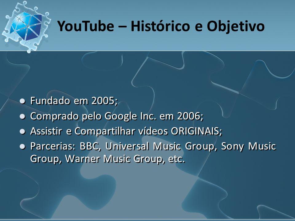 Fundado em 2005; Comprado pelo Google Inc.