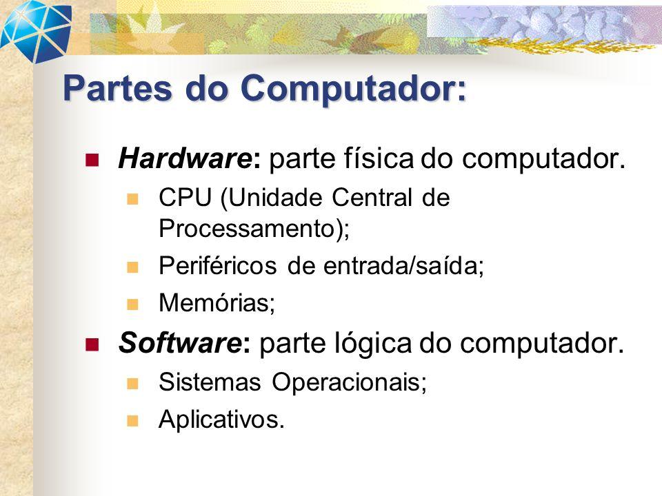 Hardware: parte física do computador. CPU (Unidade Central de Processamento); Periféricos de entrada/saída; Memórias; Software: parte lógica do comput
