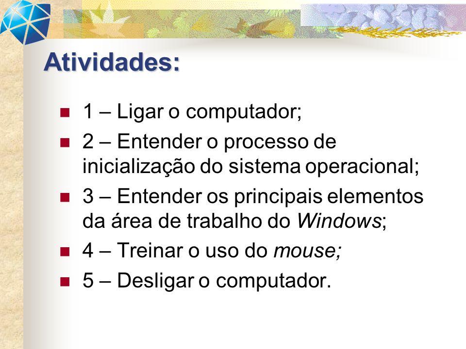 1 – Ligar o computador; 2 – Entender o processo de inicialização do sistema operacional; 3 – Entender os principais elementos da área de trabalho do Windows; 4 – Treinar o uso do mouse; 5 – Desligar o computador.
