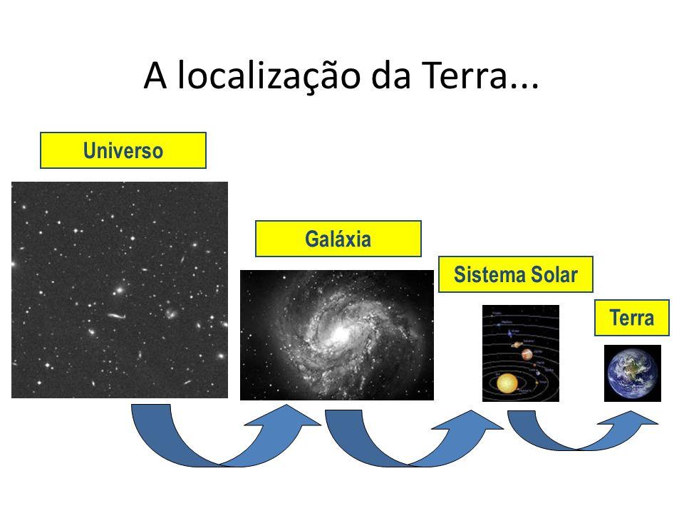 A localização da Terra... Universo Galáxia Sistema Solar Terra