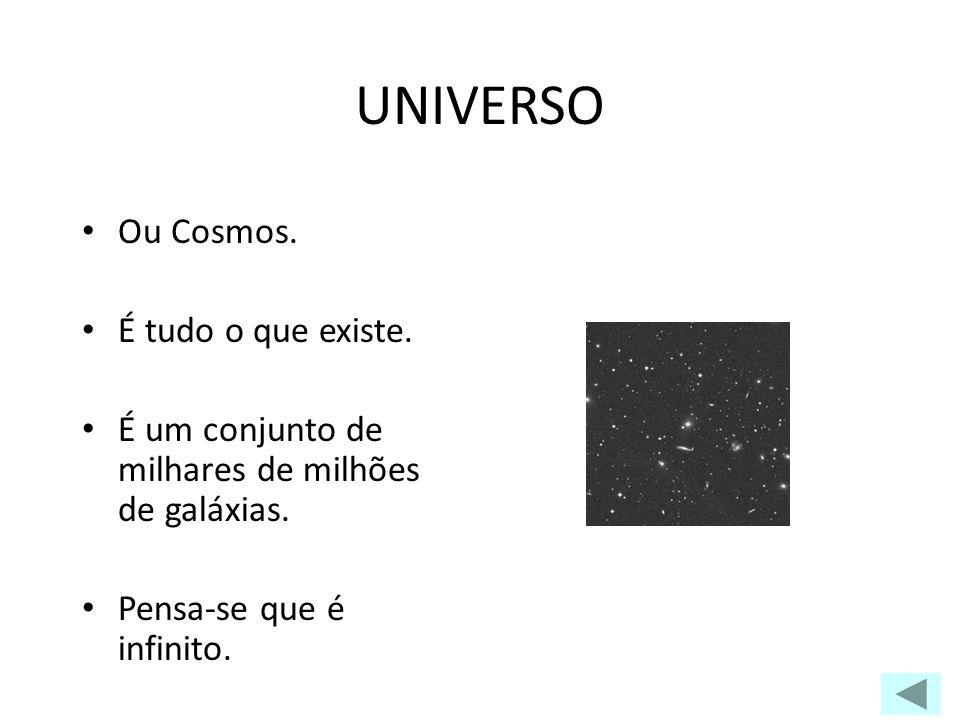 GALÁXIAS Conjunto de milhares de estrelas, outros corpos celestes, poeiras e gases.