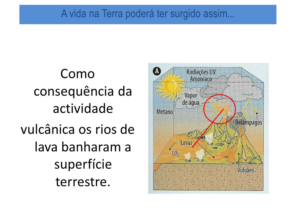 Como consequência da actividade vulcânica os rios de lava banharam a superfície terrestre.