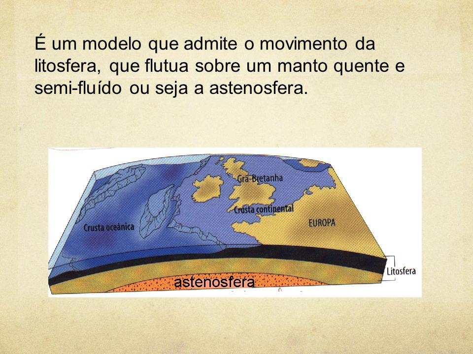 É um modelo que admite o movimento da litosfera, que flutua sobre um manto quente e semi-fluído ou seja a astenosfera.
