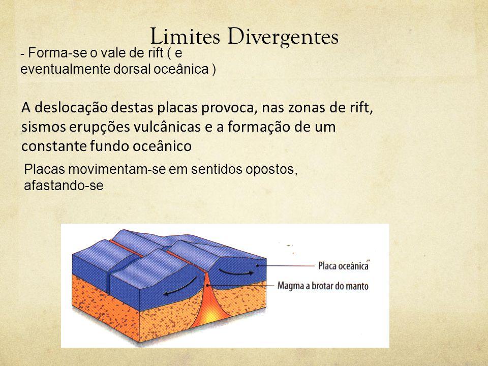 Limites Divergentes A deslocação destas placas provoca, nas zonas de rift, sismos erupções vulcânicas e a formação de um constante fundo oceânico Plac