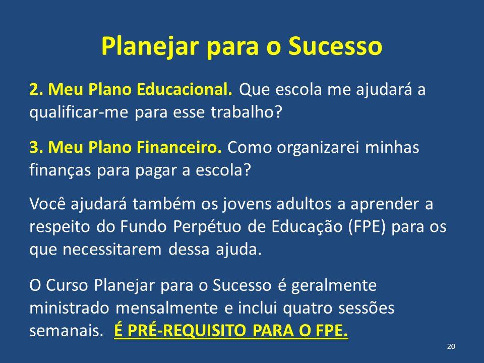 Planejar para o Sucesso 2. Meu Plano Educacional. Que escola me ajudará a qualificar-me para esse trabalho? 3. Meu Plano Financeiro. Como organizarei