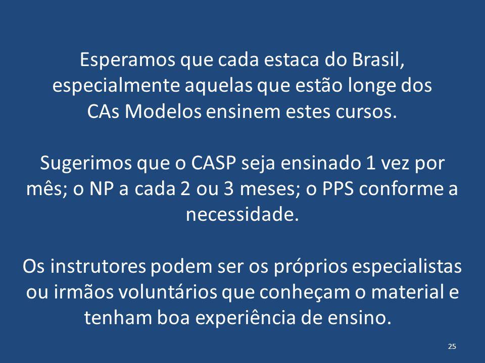 Esperamos que cada estaca do Brasil, especialmente aquelas que estão longe dos CAs Modelos ensinem estes cursos. Sugerimos que o CASP seja ensinado 1