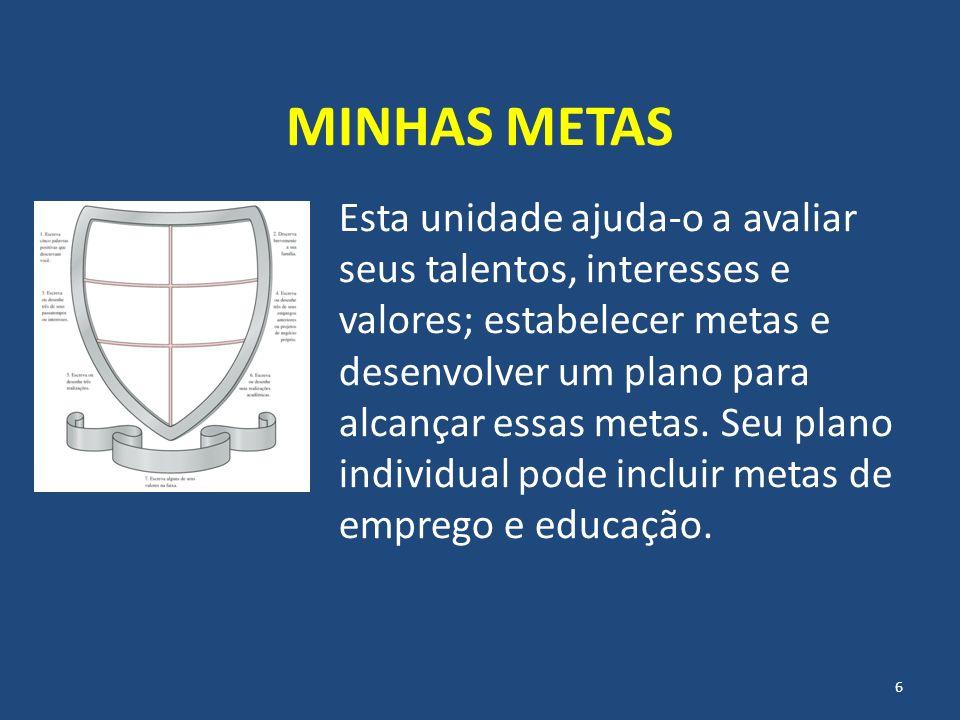 MINHAS METAS Esta unidade ajuda-o a avaliar seus talentos, interesses e valores; estabelecer metas e desenvolver um plano para alcançar essas metas. S