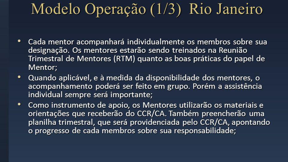 Modelo Operação (1/3) Rio Janeiro Cada mentor acompanhará individualmente os membros sobre sua designação. Os mentores estarão sendo treinados na Reun