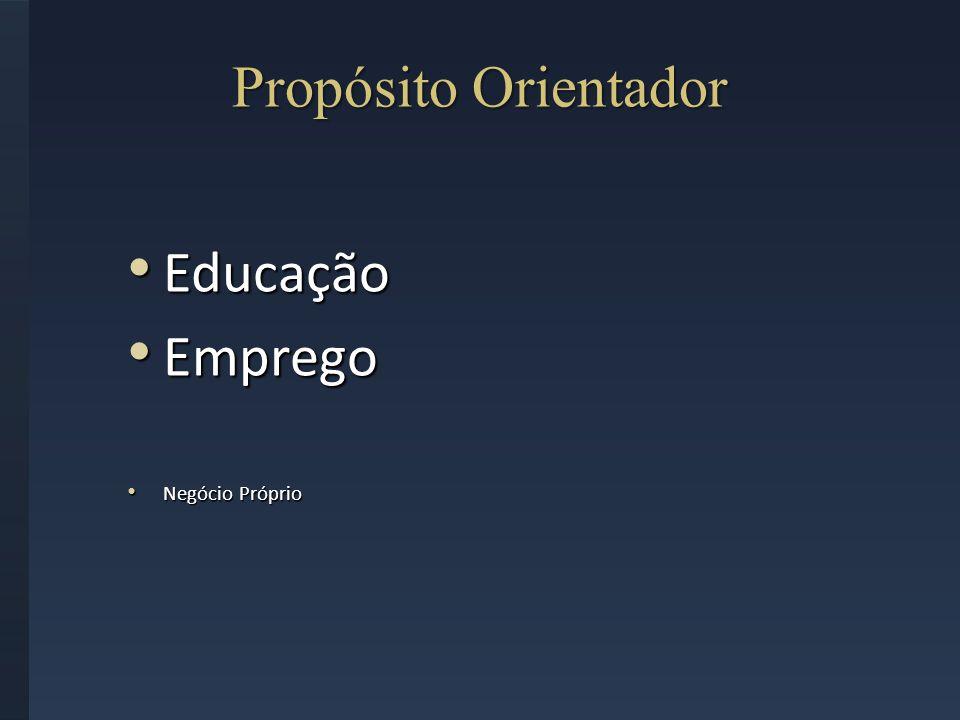 Propósito Orientador Educação Educação Emprego Emprego Negócio Próprio Negócio Próprio