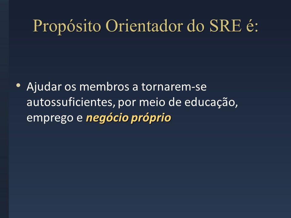 Propósito Orientador do SRE é: negócio próprio Ajudar os membros a tornarem-se autossuficientes, por meio de educação, emprego e negócio próprio