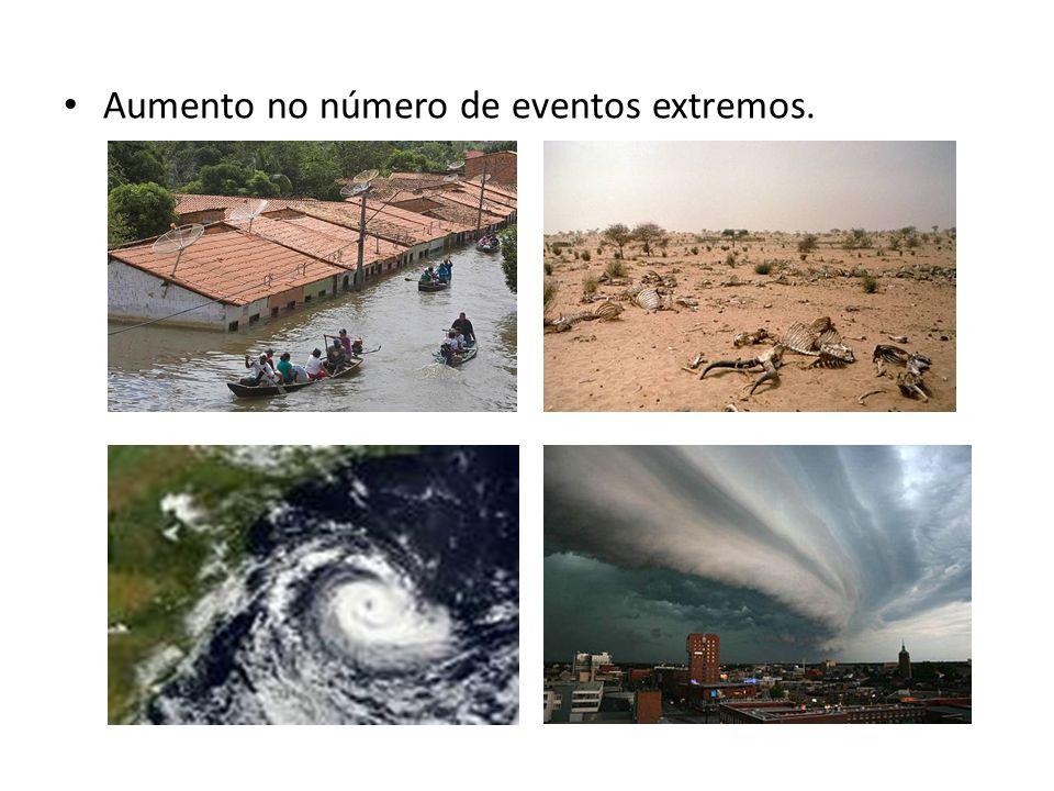 Aumento no número de eventos extremos.