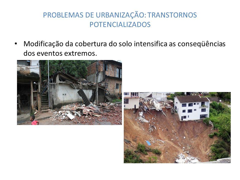 PROBLEMAS DE URBANIZAÇÃO: TRANSTORNOS POTENCIALIZADOS Modificação da cobertura do solo intensifica as conseqüências dos eventos extremos.
