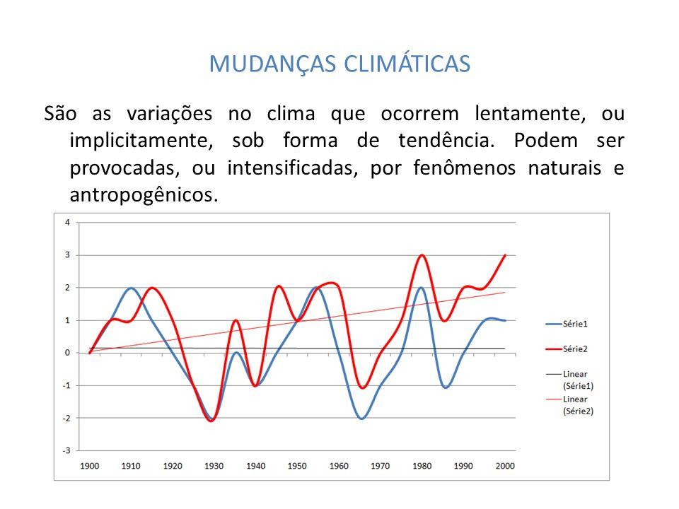 MUDANÇAS CLIMÁTICAS São as variações no clima que ocorrem lentamente, ou implicitamente, sob forma de tendência. Podem ser provocadas, ou intensificad