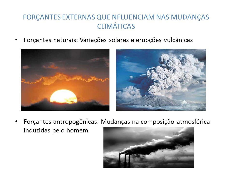 FORÇANTES EXTERNAS QUE NFLUENCIAM NAS MUDANÇAS CLIMÁTICAS Forçantes naturais: Variações solares e erupções vulcânicas Forçantes antropogênicas: Mudanç