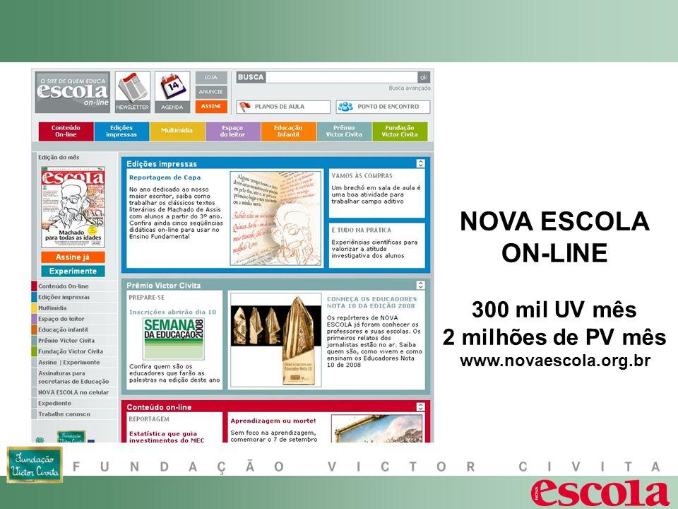 NOVA ESCOLA ON-LINE 300 mil UV mês 2 milhões de PV mês www.novaescola.org.br