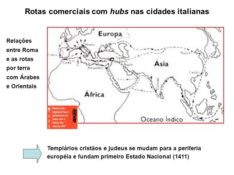 Rotas comerciais com hubs nas cidades italianas Relações entre Roma e as rotas por terra com Árabes e Orientais Templários cristãos e judeus se mudam