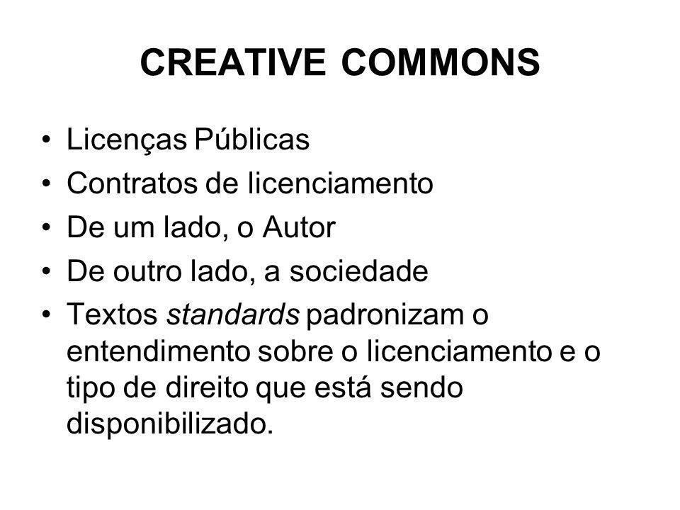 CREATIVE COMMONS Licenças Públicas Contratos de licenciamento De um lado, o Autor De outro lado, a sociedade Textos standards padronizam o entendimento sobre o licenciamento e o tipo de direito que está sendo disponibilizado.