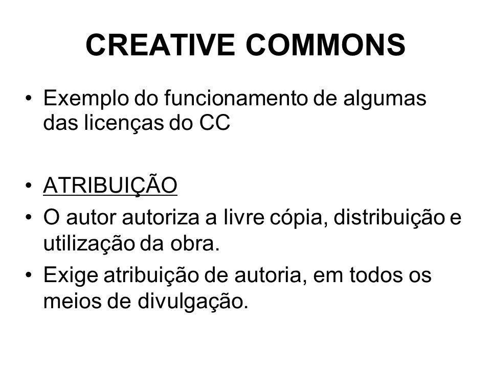 CREATIVE COMMONS Exemplo do funcionamento de algumas das licenças do CC ATRIBUIÇÃO O autor autoriza a livre cópia, distribuição e utilização da obra.