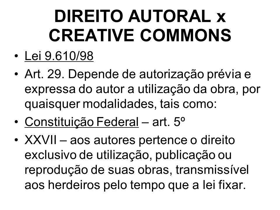 DIREITO AUTORAL x CREATIVE COMMONS Lei 9.610/98 Art.