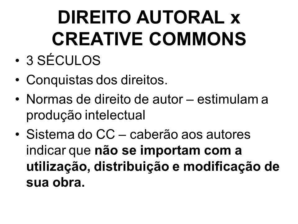 DIREITO AUTORAL x CREATIVE COMMONS 3 SÉCULOS Conquistas dos direitos.