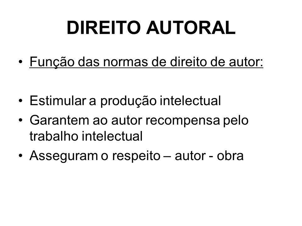 DIREITO AUTORAL Função das normas de direito de autor: Estimular a produção intelectual Garantem ao autor recompensa pelo trabalho intelectual Asseguram o respeito – autor - obra