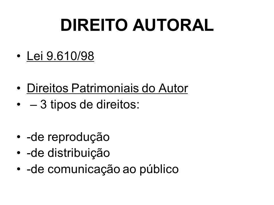 DIREITO AUTORAL Lei 9.610/98 Direitos Patrimoniais do Autor – 3 tipos de direitos: -de reprodução -de distribuição -de comunicação ao público
