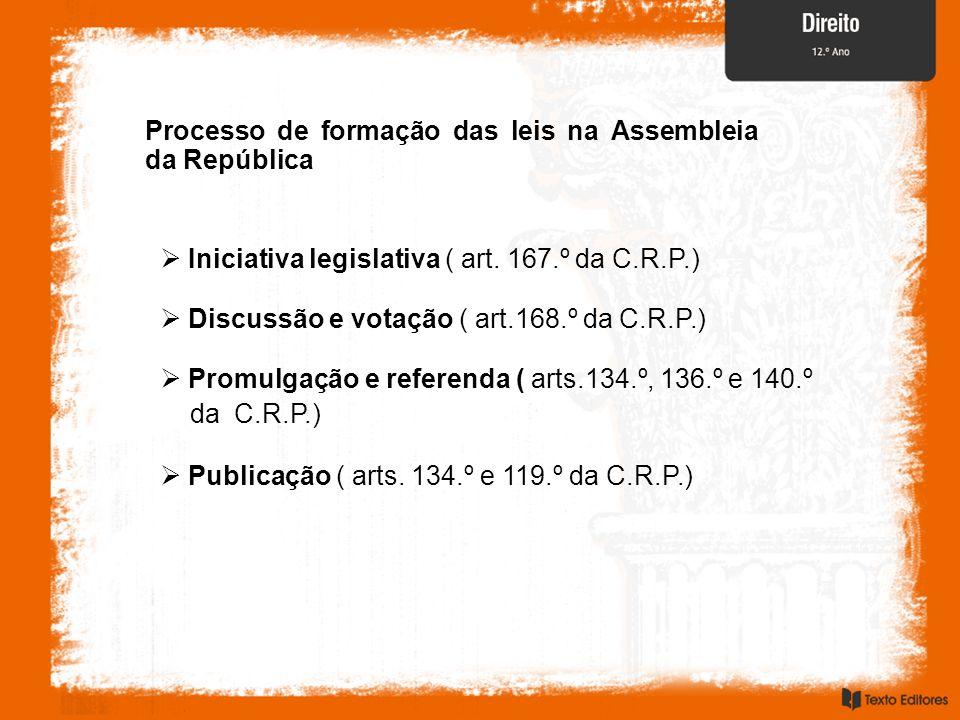 Processo de formação das leis na Assembleia da República Iniciativa legislativa ( art. 167.º da C.R.P.) Discussão e votação ( art.168.º da C.R.P.) Pro