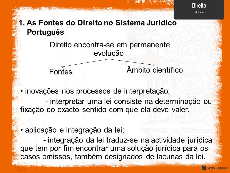 1. As Fontes do Direito no Sistema Jurídico Português Direito encontra-se em permanente evolução Fontes Âmbito científico inovações nos processos de i