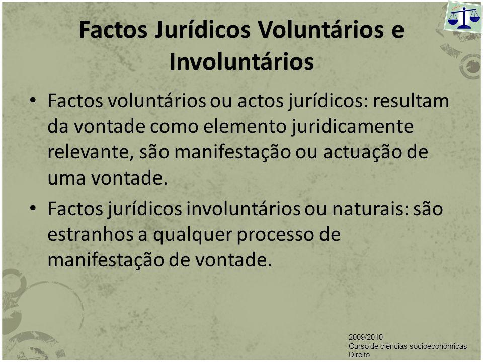Classificação de factos jurídicos 2009/2010 Curso de ciências socioeconómicas Direito Factos Jurídicos Voluntários Lícitos Negócios Jurídicos Bilatera