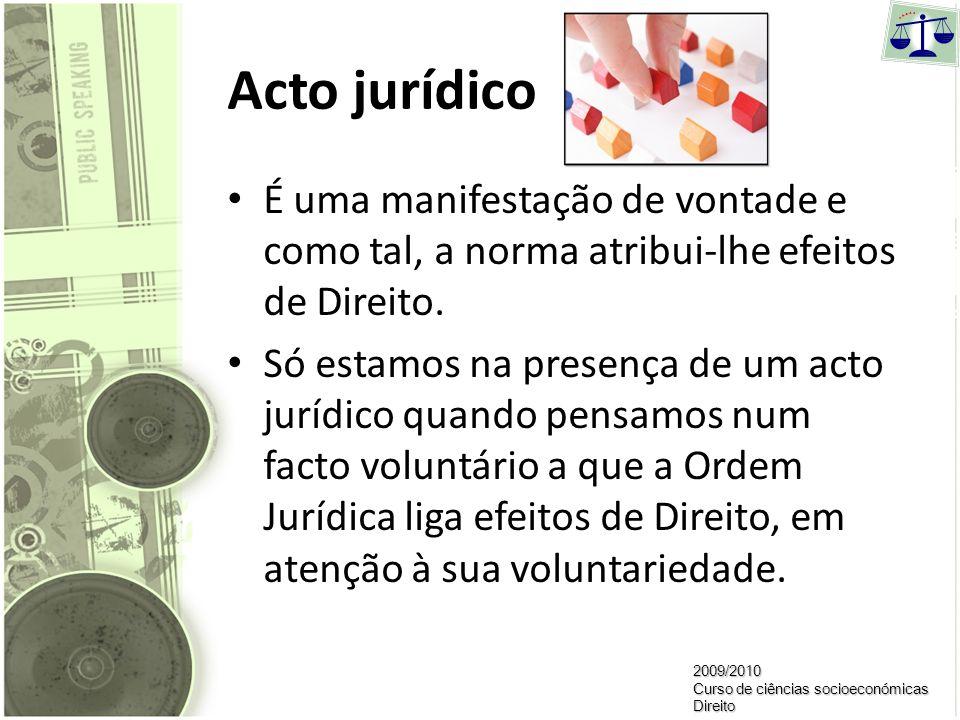 Factos Jurídicos Voluntários e Involuntários Factos voluntários ou actos jurídicos: resultam da vontade como elemento juridicamente relevante, são man