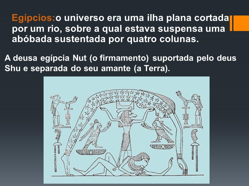 A deusa egípcia Nut (o firmamento) suportada pelo deus Shu e separada do seu amante (a Terra). Egípcios:o universo era uma ilha plana cortada por um r