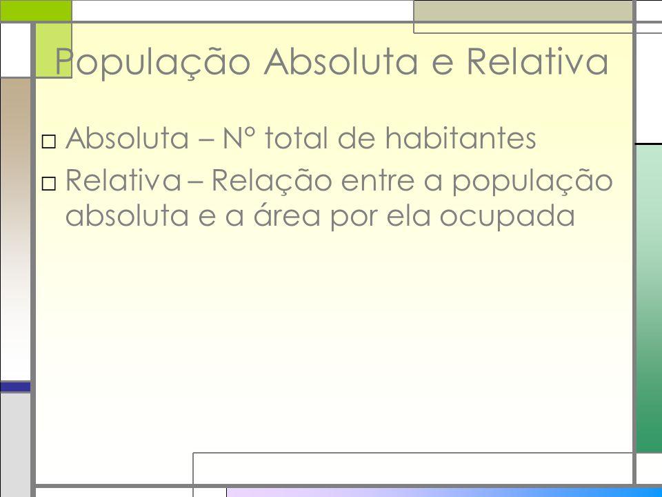 População Absoluta e Relativa Absoluta – N° total de habitantes Relativa – Relação entre a população absoluta e a área por ela ocupada