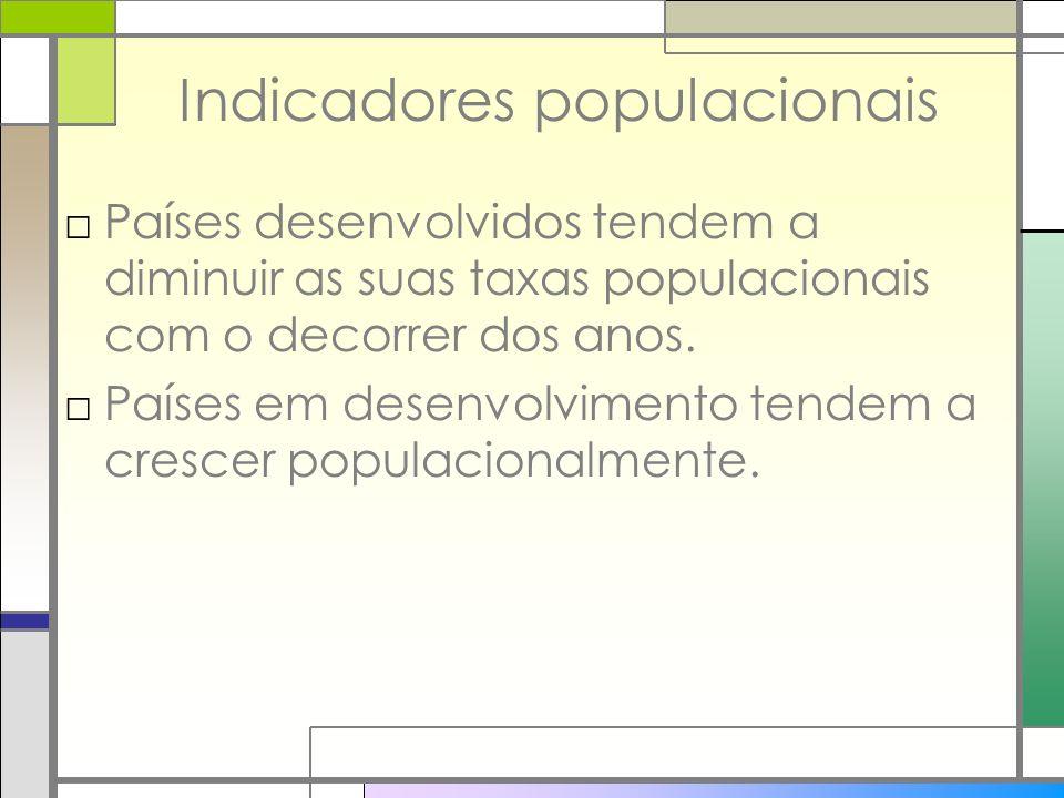Indicadores populacionais Países desenvolvidos tendem a diminuir as suas taxas populacionais com o decorrer dos anos. Países em desenvolvimento tendem