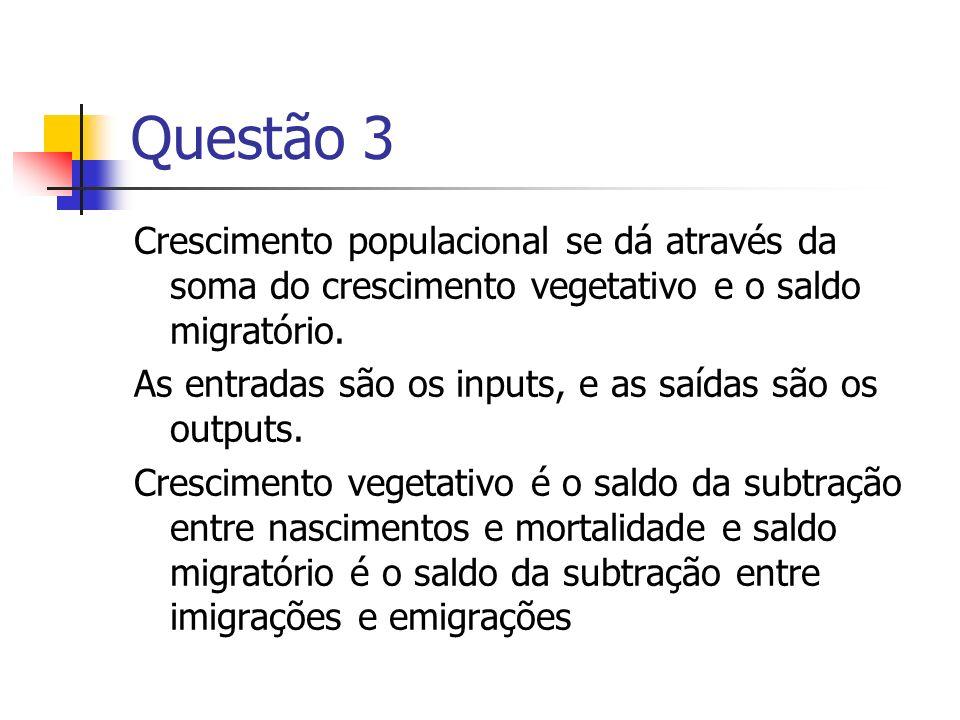 Questão 3 Crescimento populacional se dá através da soma do crescimento vegetativo e o saldo migratório. As entradas são os inputs, e as saídas são os