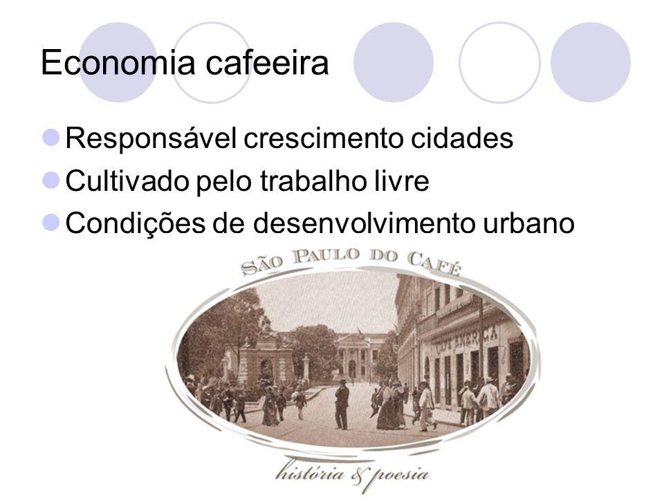 Economia cafeeira Responsável crescimento cidades Cultivado pelo trabalho livre Condições de desenvolvimento urbano